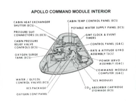 Image - Apollo CM interior schematic.jpg | Memory Alpha | FANDOM ...