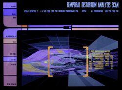 Temporal rift scan