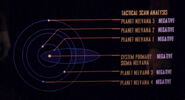 Nelvana system scan
