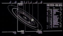 Mira Antliae system