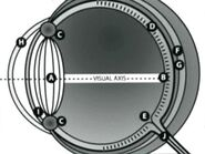 Human eyeball diagram, remastered