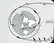Apollo mission profile-l