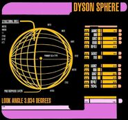 Dyson Sphere graphic
