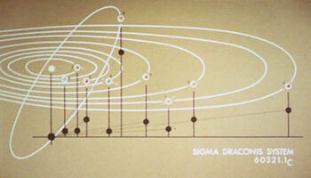 The Sigma Draconis system
