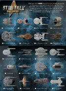 Star Trek Discovery Official Starships Collection Checklist