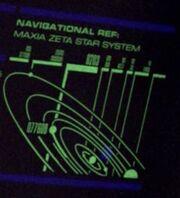 Maxia-Zeta-System
