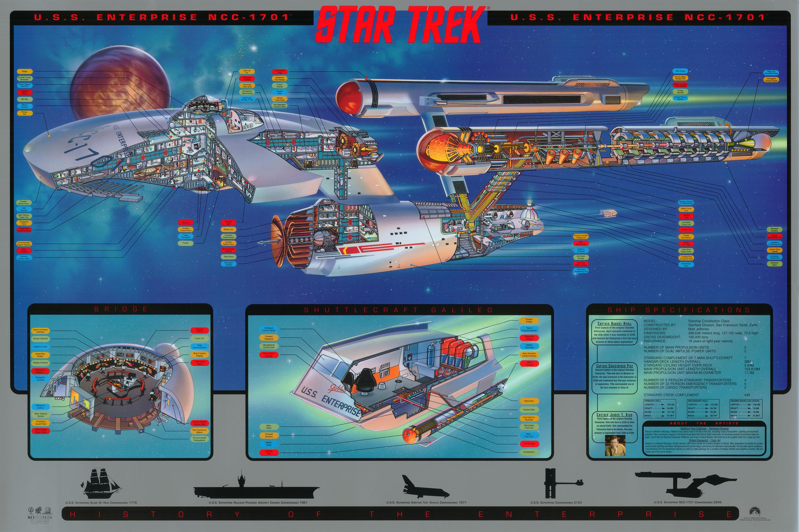 image uss enterprise cutaway poster jpg memory alpha fandom