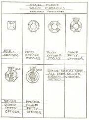 Robert Fletcher's enlisted rank pin chart