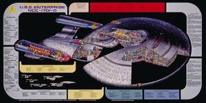 Enterprise NCC-1701-D cutaway poster
