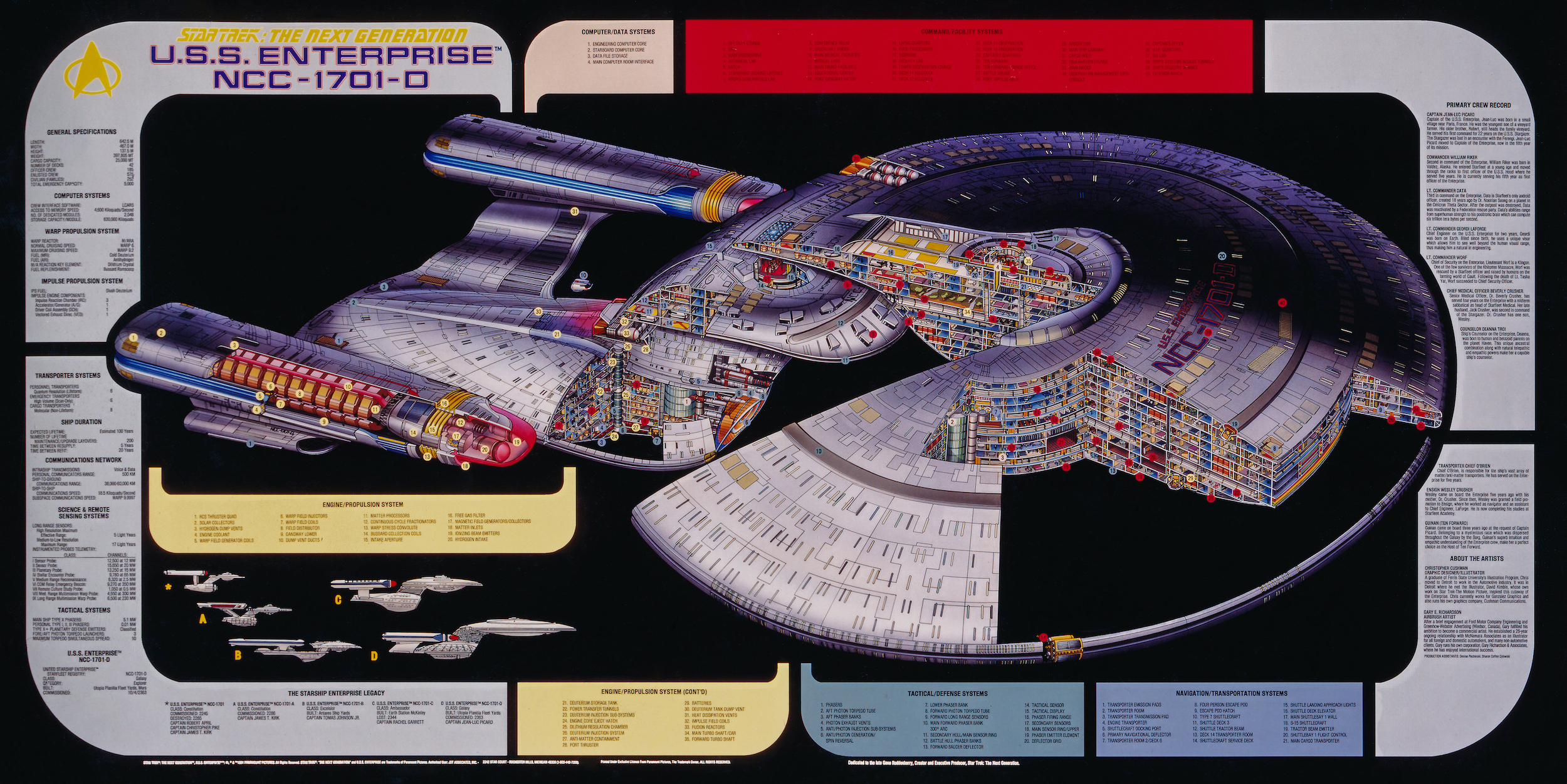 Scipubtech memory alpha fandom powered by wikia enterprise ncc 1701 d cutaway poster malvernweather Images