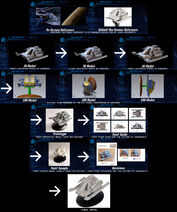 Star Trek Official Starships Collection model production guide