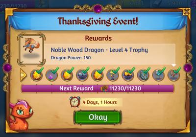 Thanksgiving Goals