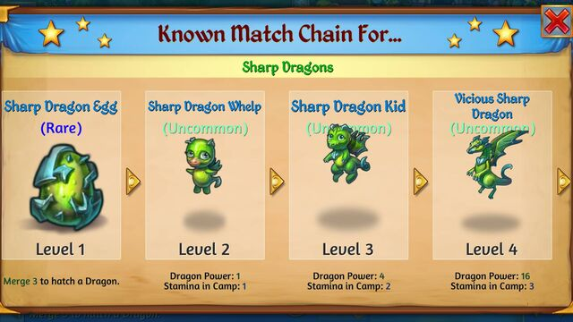 File:SharpDragons1.jpg