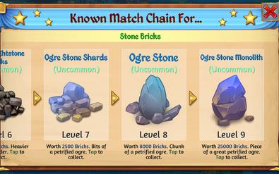 T3 stone merge chain