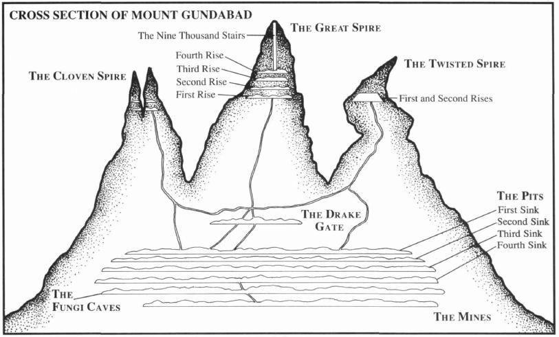 endor map with Category Gundabad on 11692322204 as well Megiddo moreover Tim Burton Film Analysis moreover 0 28804 2020423 2020422 2020430 00 besides 5529149285.