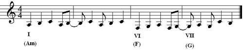 Btl transcription and harmonic analysis.nwc