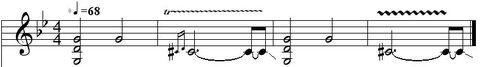 Black sabbath- transcription by Frederick Duhautpas