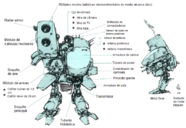 TX-55 Metal Gear specs