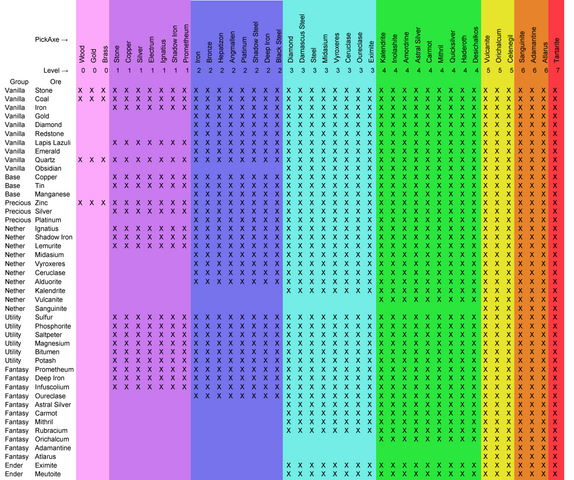 File:MineabilityChart.png