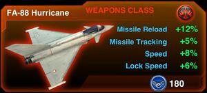 FA-88 stats