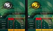 Results Screen MPH