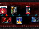 Хронология Metroid