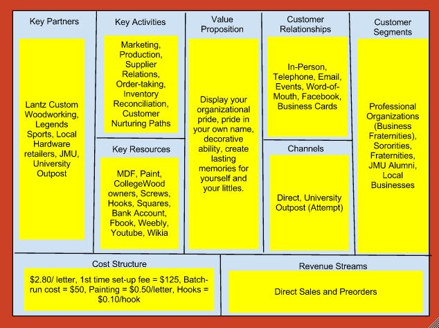 entrepreneurship and business planning pdf