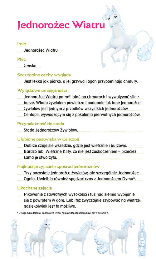 Jednorożec-wiatru-profil