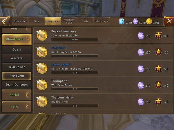 2-achievement