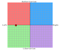 Scotan Labour Political Compass