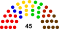 National Assembly of Scotannaea 2014 House.png