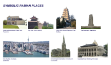 Rabian landmarks