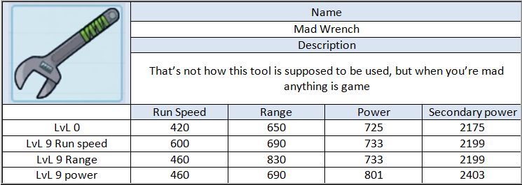 Mad Wrench Weapon