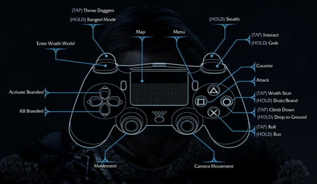 File:PS4ControllerMap.png