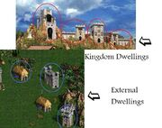 DwellingsIII