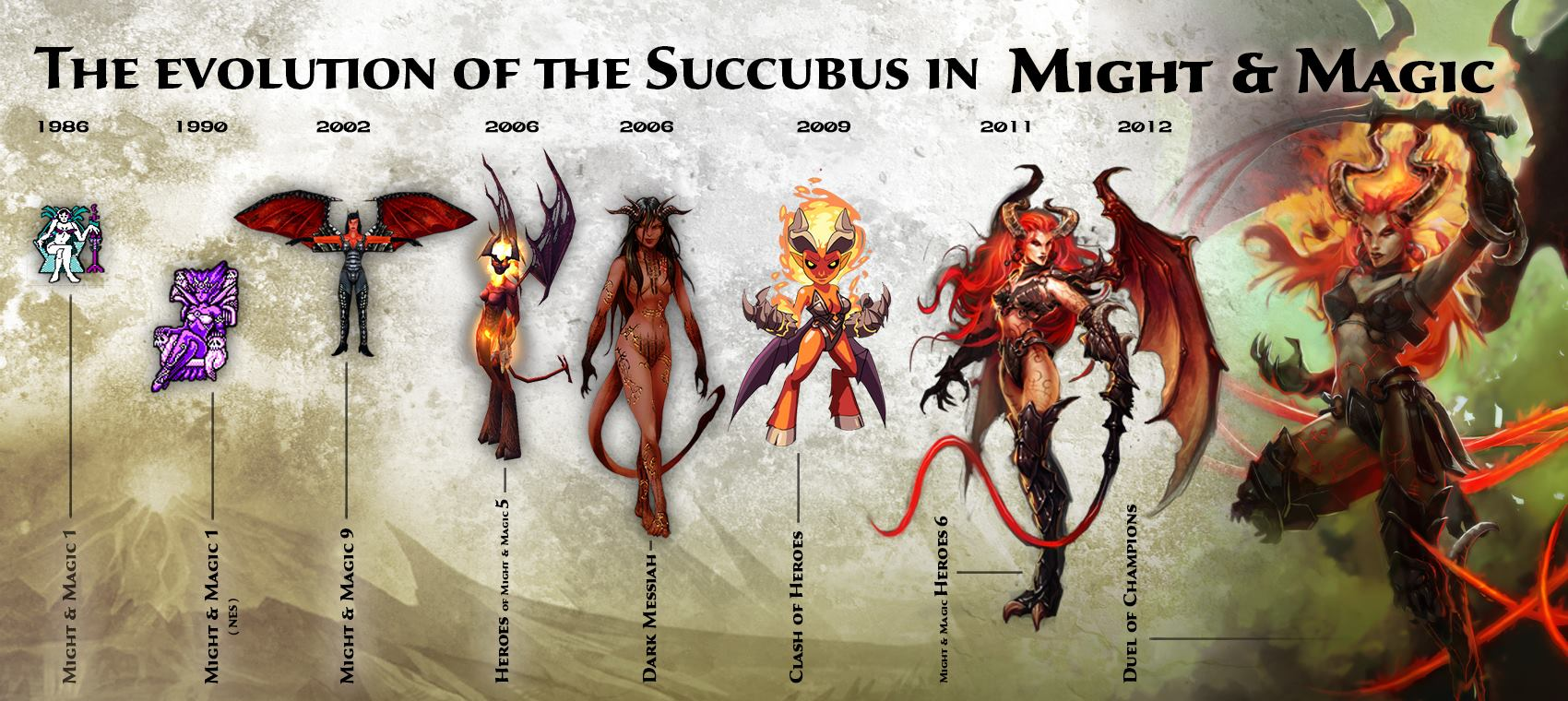 Succubus | Might and Magic Wiki | FANDOM powered by Wikia