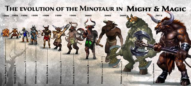Minotaur M&M