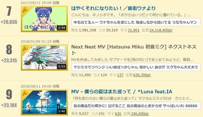 Next Nest Best8-9 1M