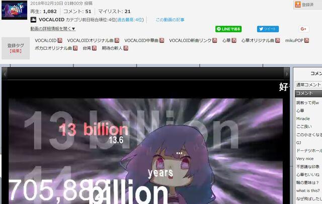 File:Miracle Best 4-4 Japanese.jpg