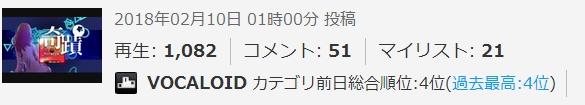 File:Miracle Best 4-2 Japanese.jpg