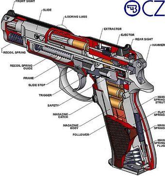 CZ-75 | Military Wiki | FANDOM powered by Wikia