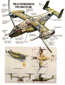 V-22 concept