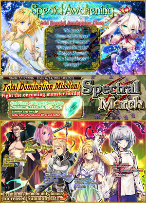Spectral March