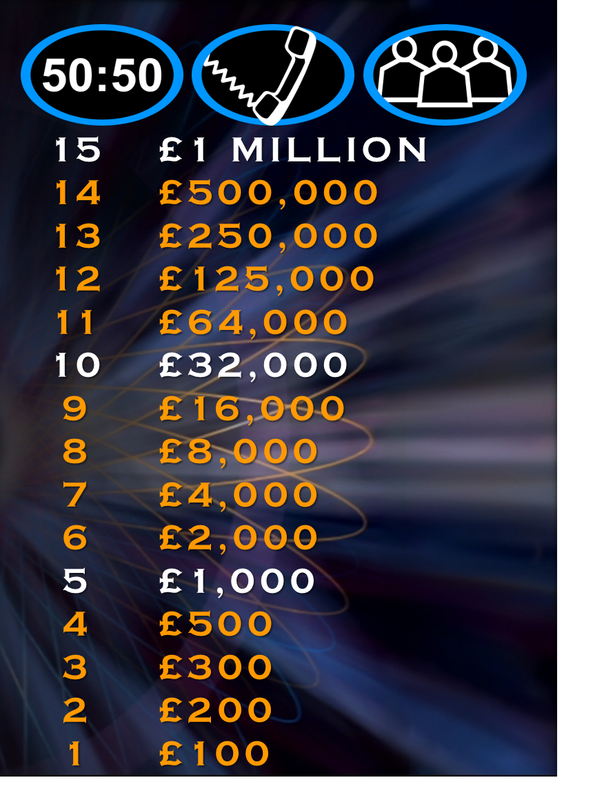 Who Wants To Be A Millionaire Money Ladder
