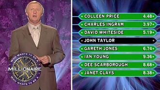 Charles Ingram Gets The Fastest Finger! Who Wants To Be A Millionaire
