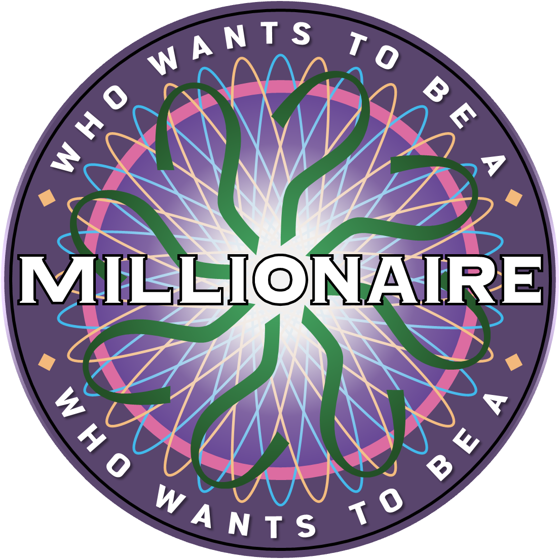 Who Wants To Be A Millionaire? (Malaysia)