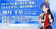 Chihaya Kisaragi profile