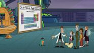 The Phineas and Ferb Effect Image 147