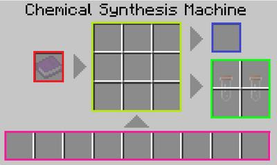 ChemicalSynthesis Machine