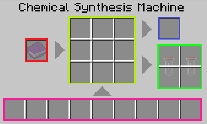 Chemical Synthesis Machine | Minecraft Big Dig Pack Wiki | FANDOM